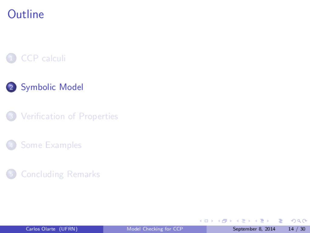 Outline 1 CCP calculi 2 Symbolic Model 3 Verific...