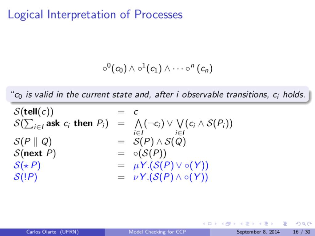Logical Interpretation of Processes ◦0(c0) ∧ ◦1...