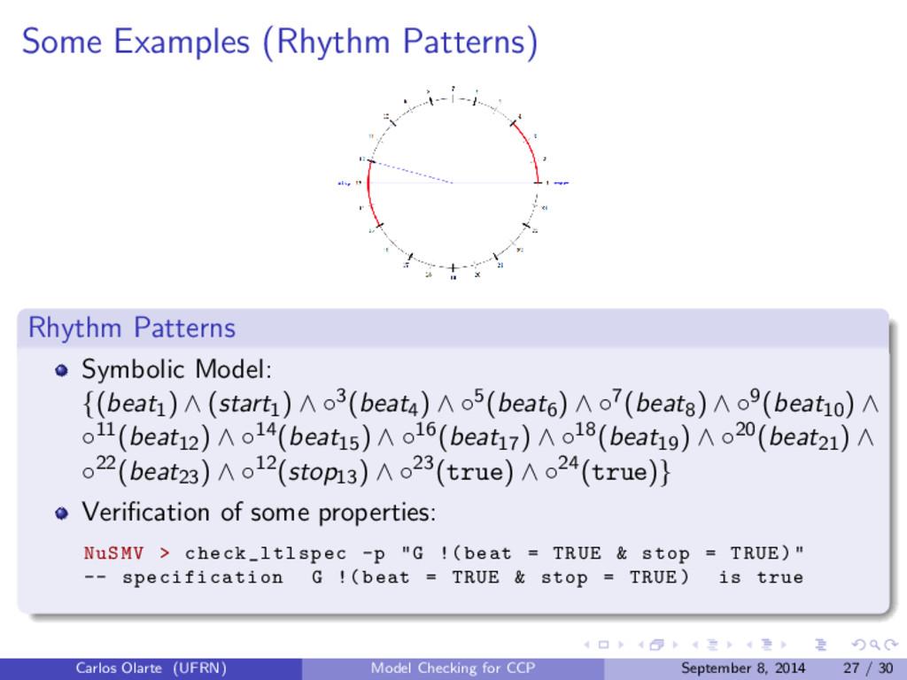 Some Examples (Rhythm Patterns) Rhythm Patterns...
