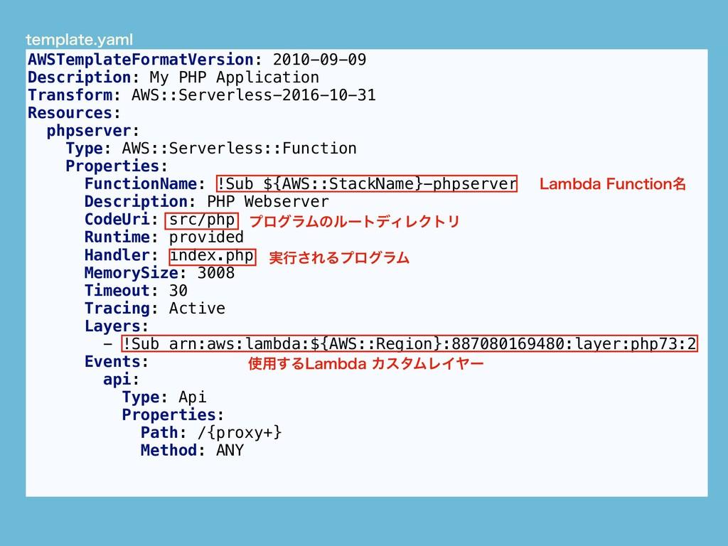 AWSTemplateFormatVersion: 2010-09-09 Descriptio...