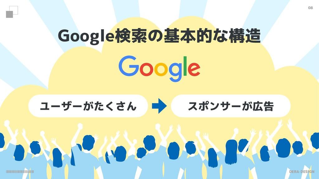 DERA-DESIGN 08 Google検索の基本的な構造 ユーザーがたくさん スポンサーが...