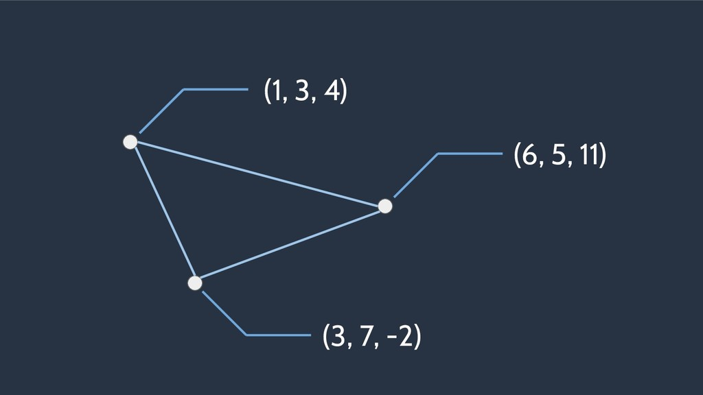 (1, 3, 4) (6, 5, 11) (3, 7, -2)