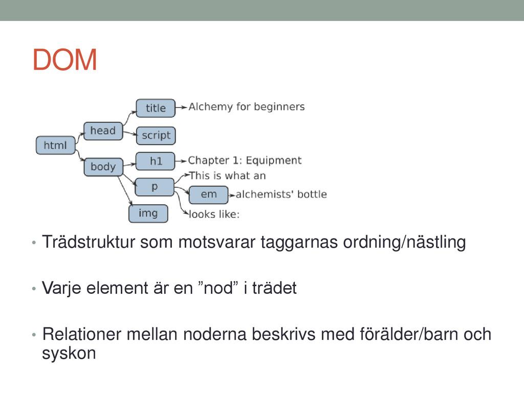 DOM • Trädstruktur som motsvarar taggarnas ordn...