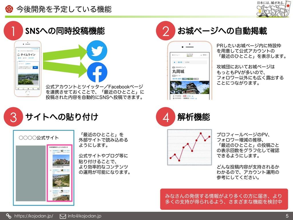 https://kojodan.jp/ ɹɹinfo@kojodan.jp ࠓޙ։ൃΛ༧ఆ...