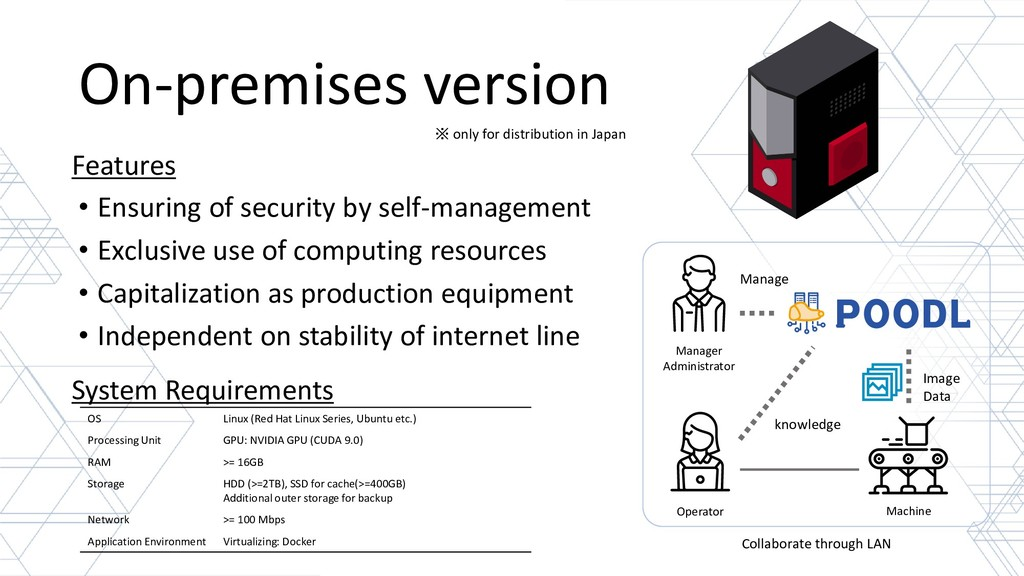 On-premises version • Ensuring of security by s...