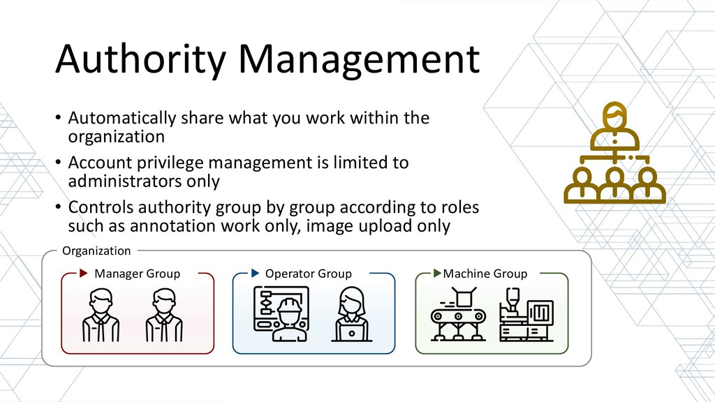 Authority Management • Automatically share what...