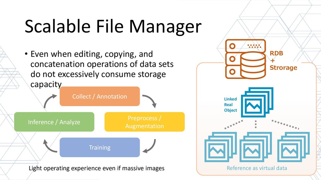 Scalable File Manager • Even when editing, copy...