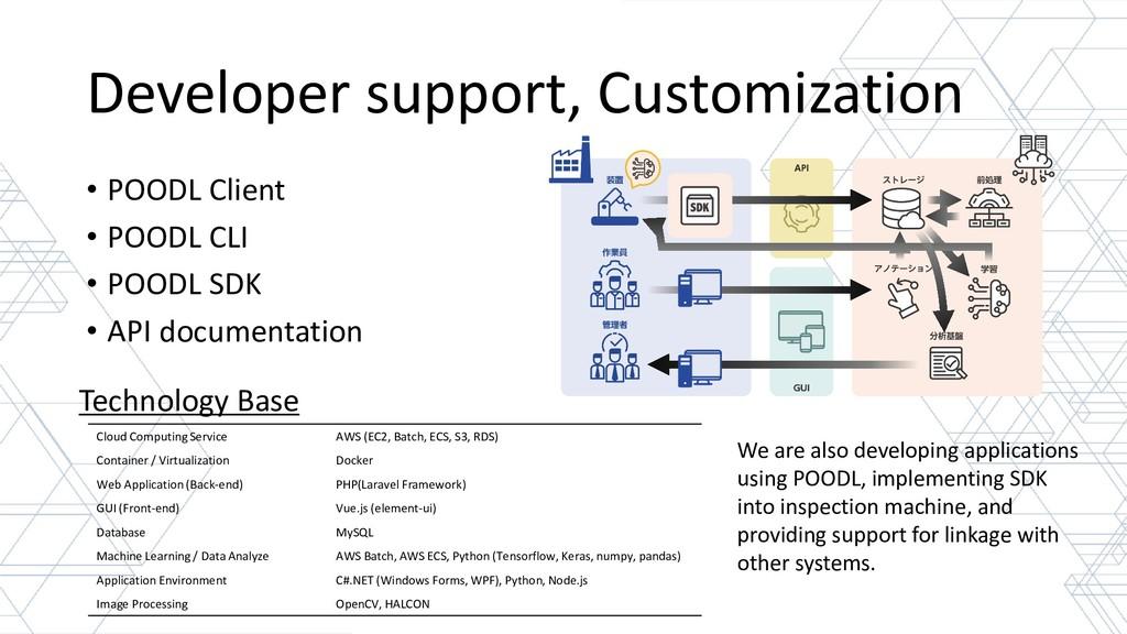 Developer support, Customization • POODL Client...