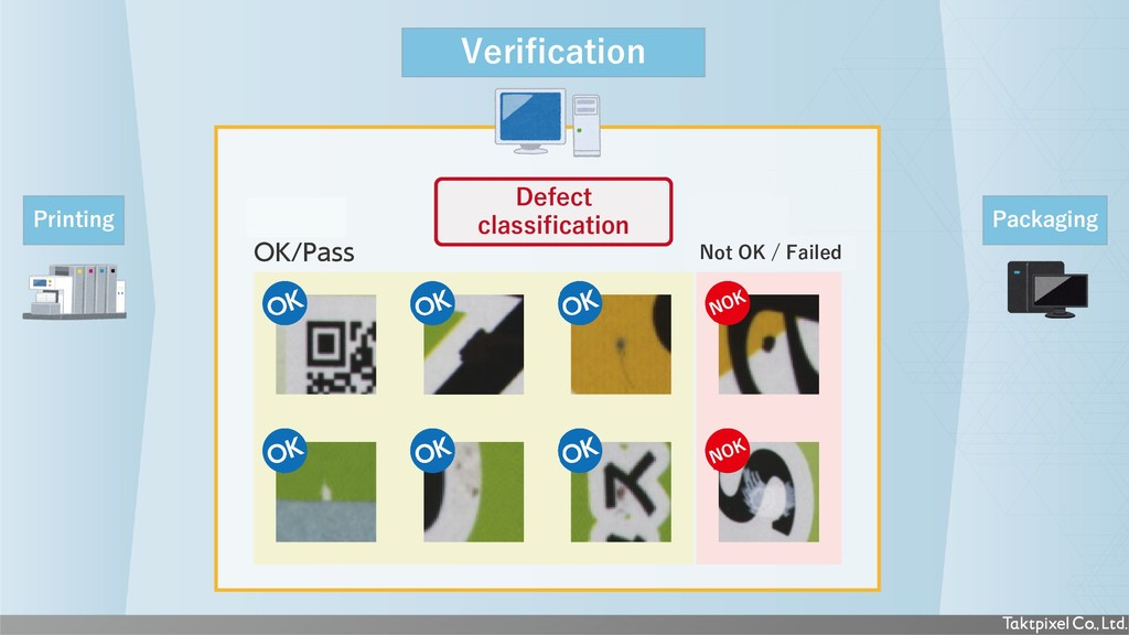 Defect classification Verification Printing Pac...