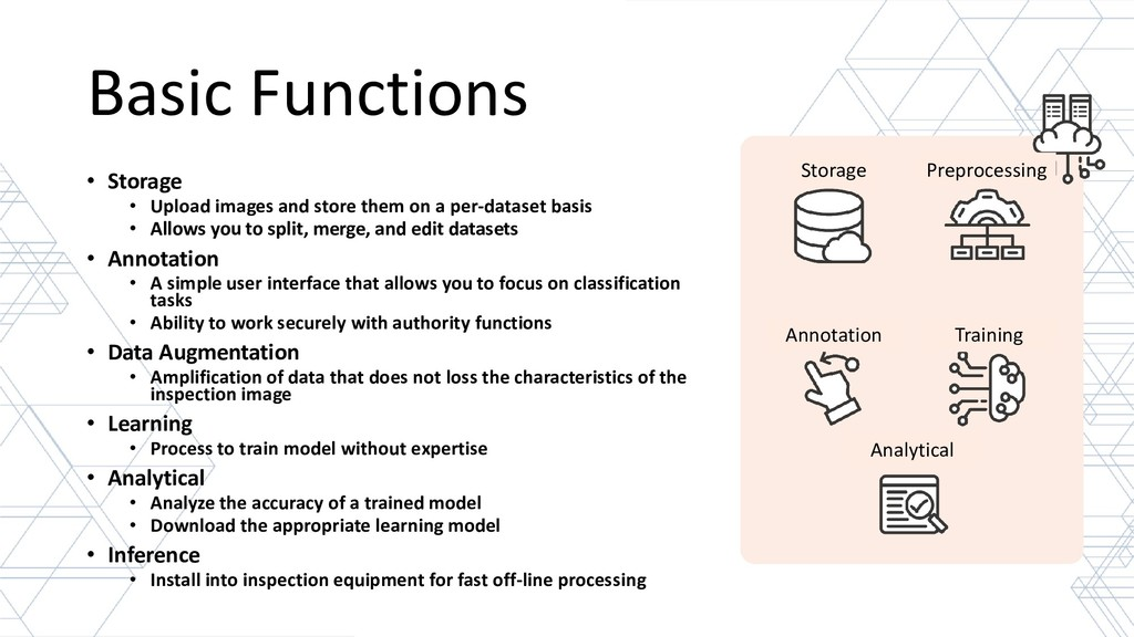 Basic Functions • Storage • Upload images and s...