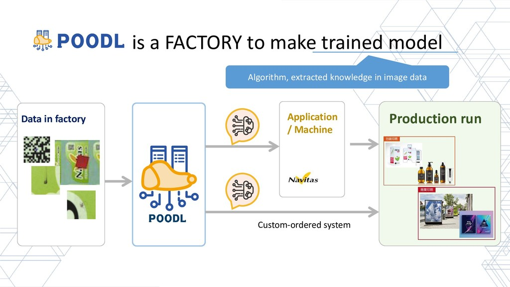 Data in factory Production run Application / Ma...