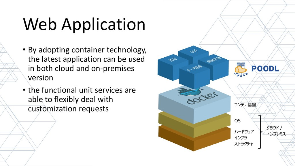 Web Application • By adopting container technol...