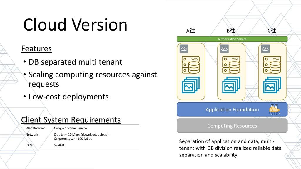 Cloud Version • DB separated multi tenant • Sca...