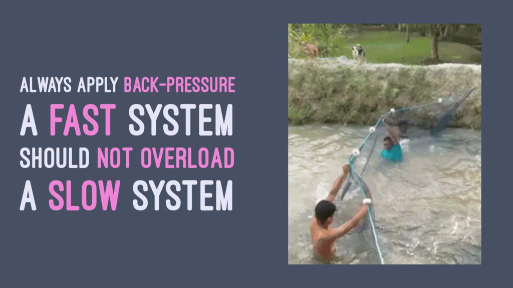 ALWAYS APPLY BACK-PRESSURE A FAST SYSTEM SHOULD...