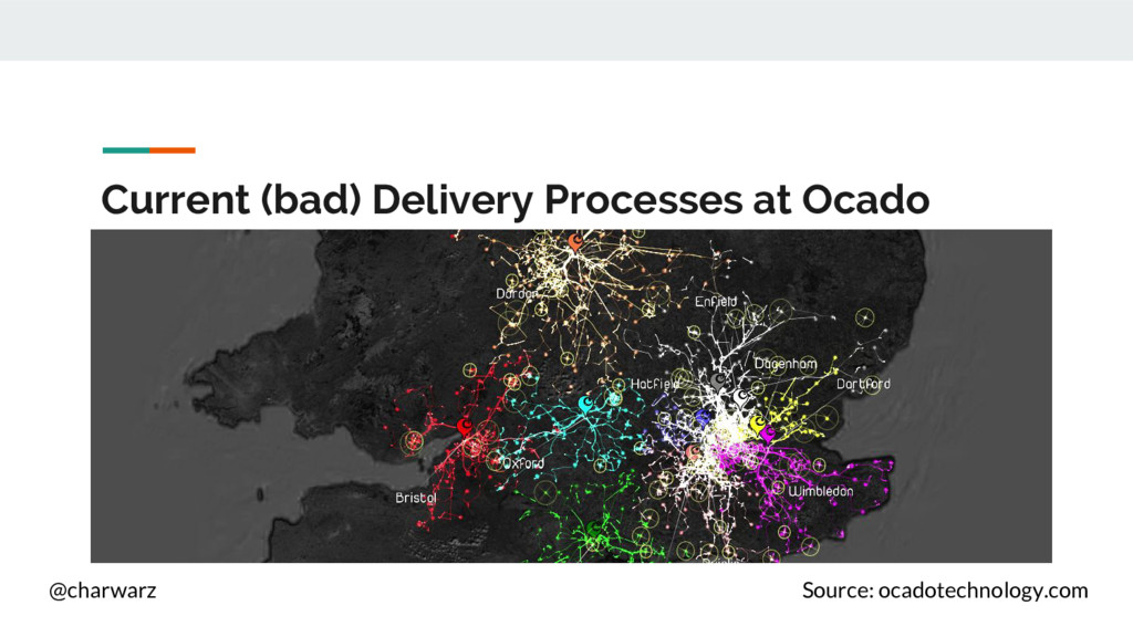 @charwarz Current (bad) Delivery Processes at O...