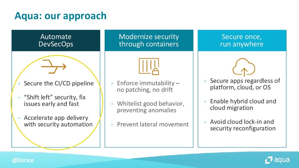 """@lizrice ▪ Secure the CI/CD pipeline ▪ """"Shift l..."""