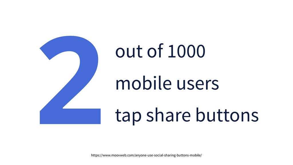 2out of 1000 mobile users tap share buttons htt...