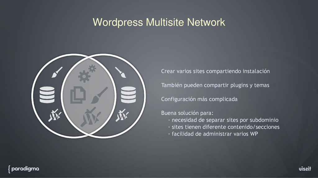 Wordpress Multisite Network Crear varios sites ...