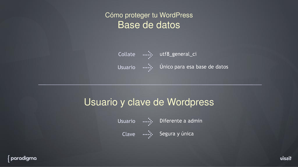 Cómo proteger tu WordPress Base de datos Collat...