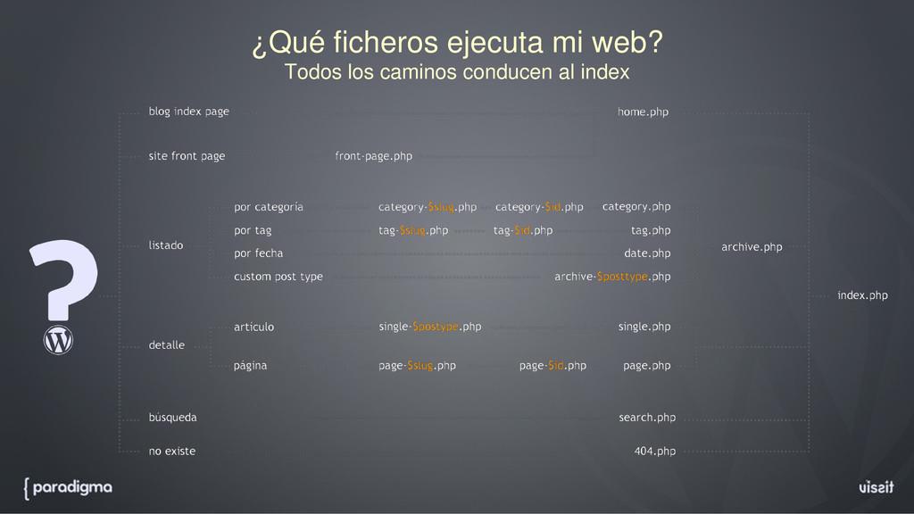 ¿Qué ficheros ejecuta mi web? Todos los caminos...