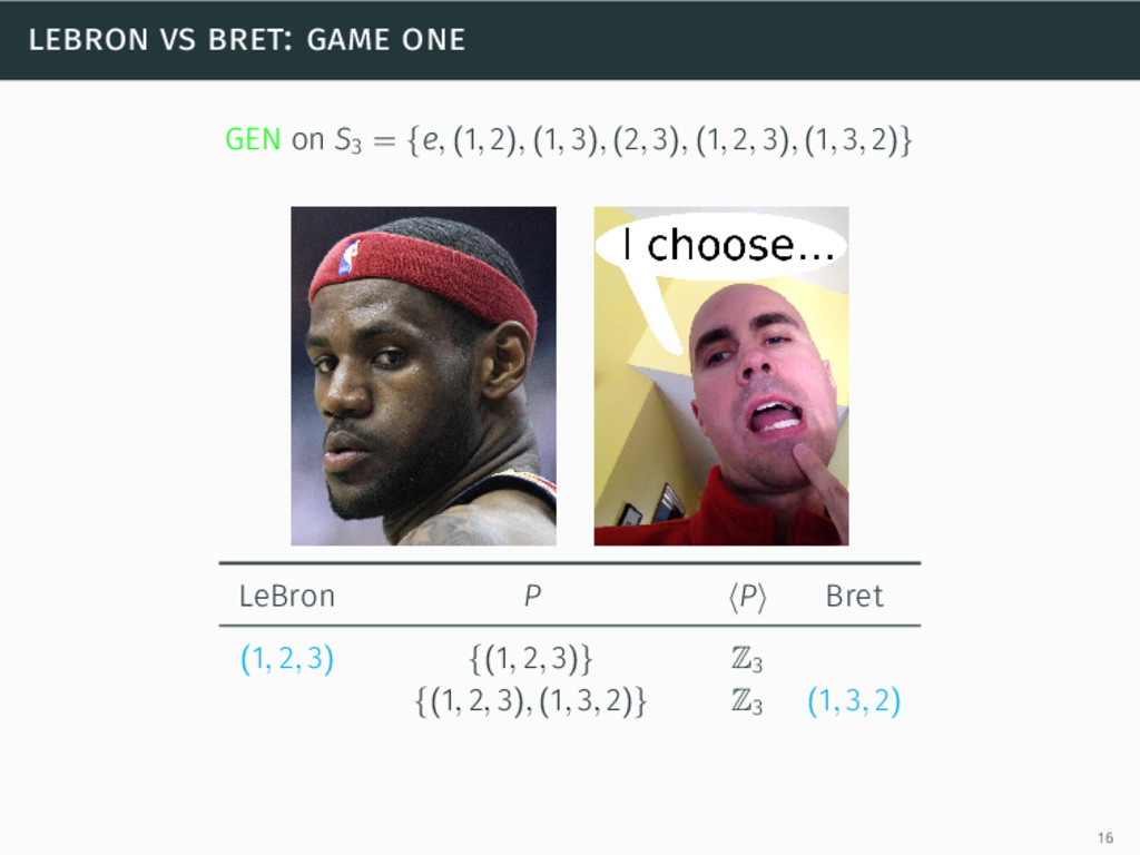 lebron vs bret: game one GEN on S3 = {e, (1, 2)...