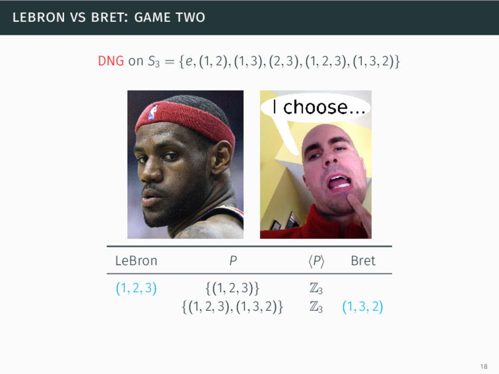 lebron vs bret: game two DNG on S3 = {e, (1, 2)...