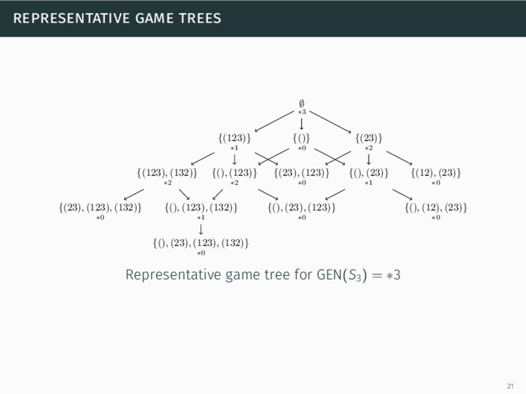 representative game trees ∅ ∗3 {(23)} ∗2 {()} ∗...
