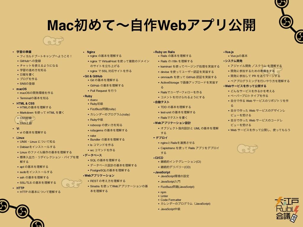 Mac初めて〜⾃作Webアプリ公開 • 学習の準備 • フィヨルドブートキャンプへようこそ! ...