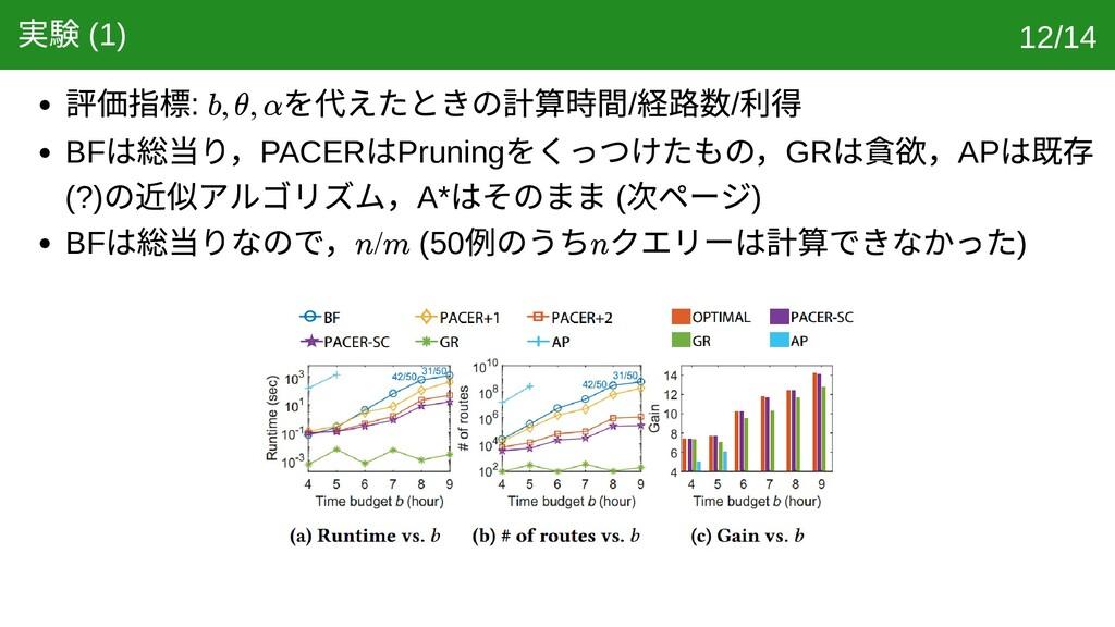実験 (1) 評価指標: を代えたときの計算時間/ 経路数/ 利得 BF は総当り,PACER...
