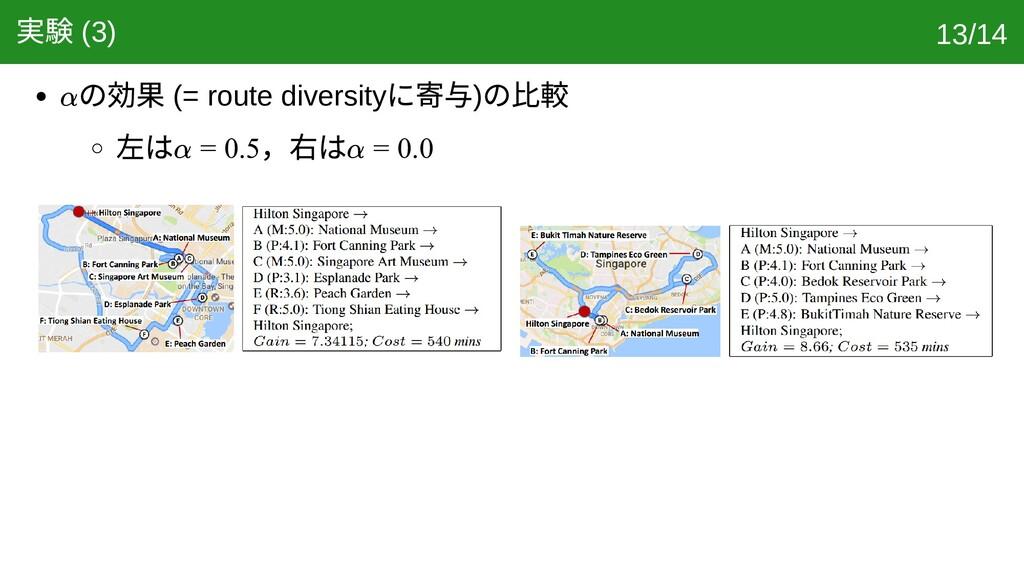 実験 (3) の効果 (= route diversity に寄与) の⽐較 左は ,右は 1...