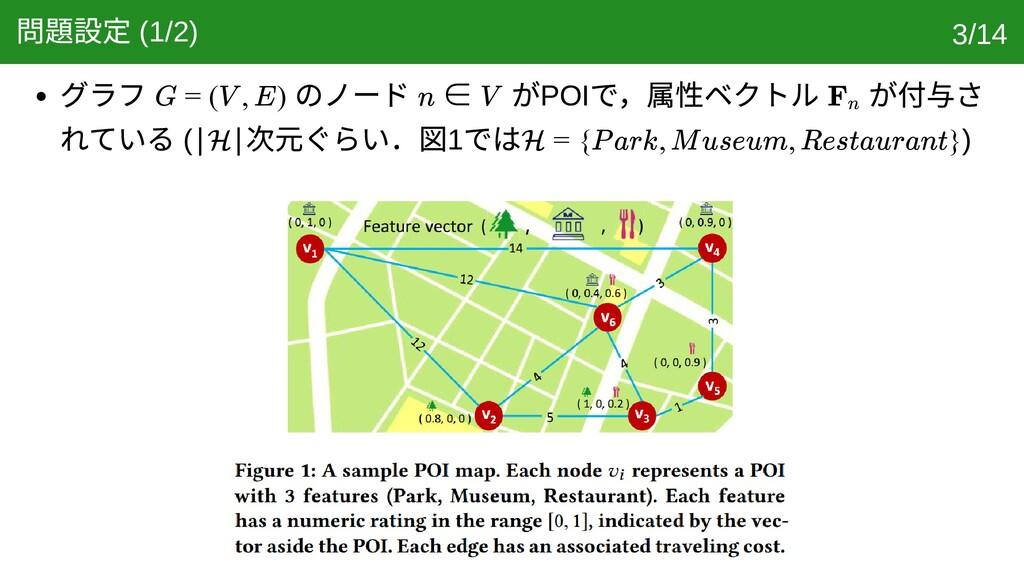 問題設定 (1/2) グラフ のノード がPOI で,属性ベクトル が付与さ れている ( 次...