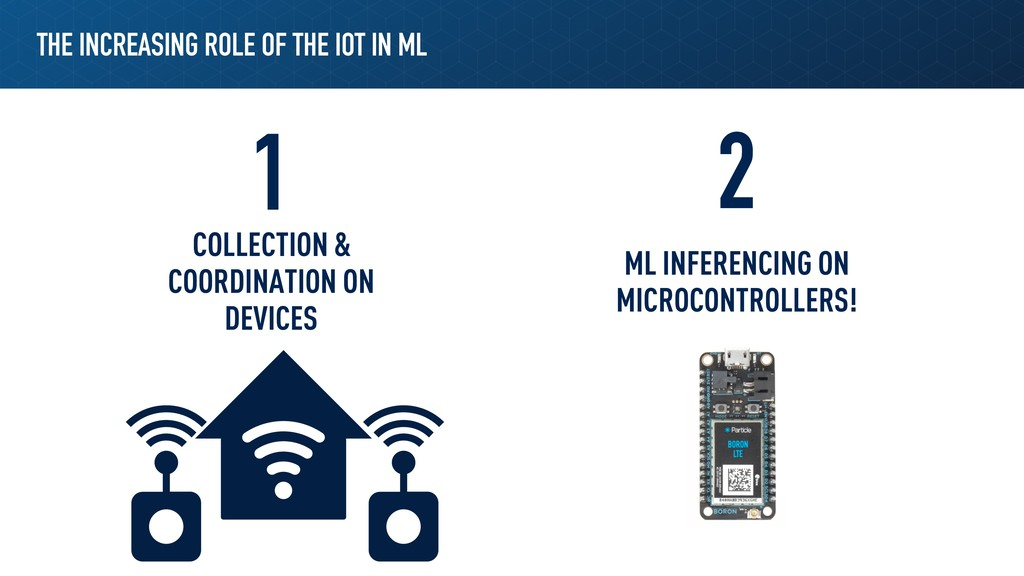 THE INCREASING ROLE OF THE IOT IN ML 1 2 COLLEC...