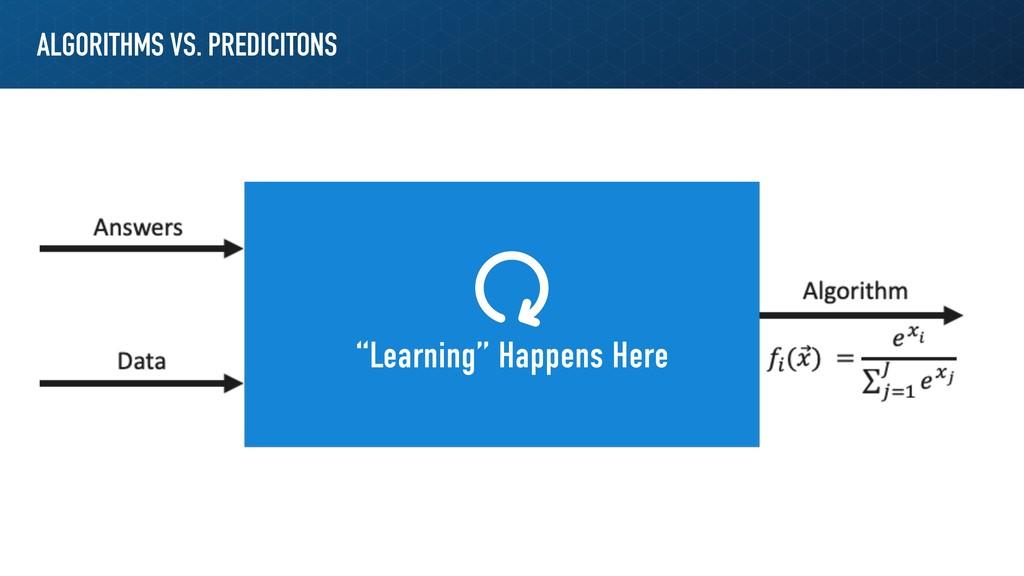"ALGORITHMS VS. PREDICITONS ""Learning"" Happens H..."