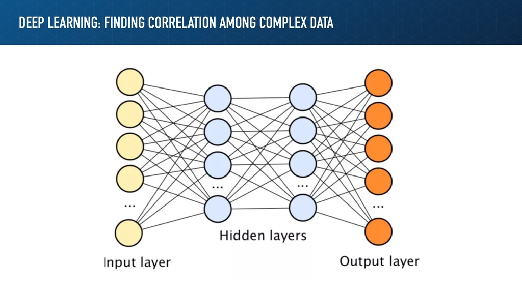 DEEP LEARNING: FINDING CORRELATION AMONG COMPLE...