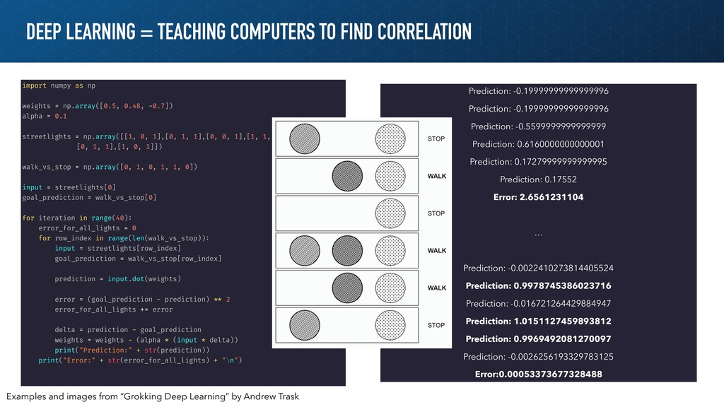 DEEP LEARNING = TEACHING COMPUTERS TO FIND CORR...