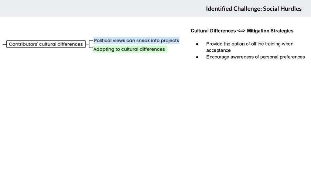 Identified Challenge: Social Hurdles Cultural Di...