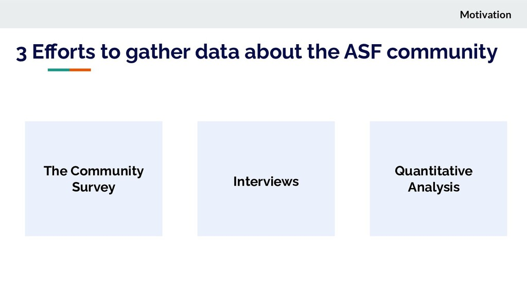Motivation 3 Efforts to gather data about the AS...