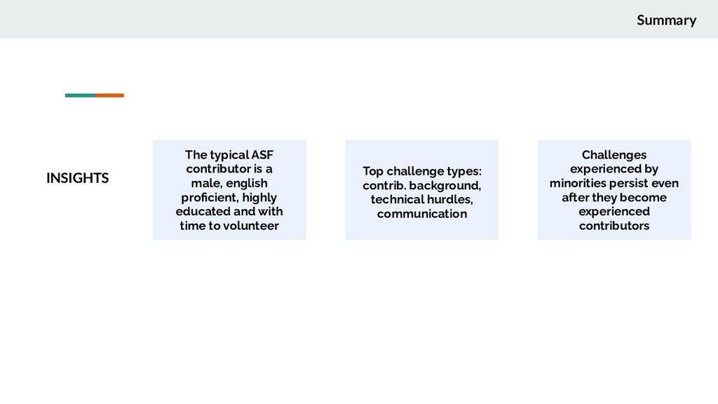 Summary INSIGHTS The typical ASF contributor is...