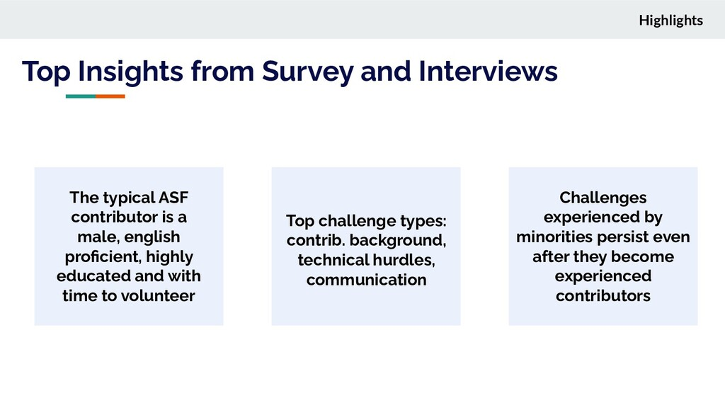 Highlights Top Insights from Survey and Intervi...