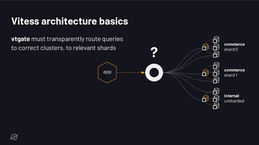 Vitess architecture basics vtgate must transpar...