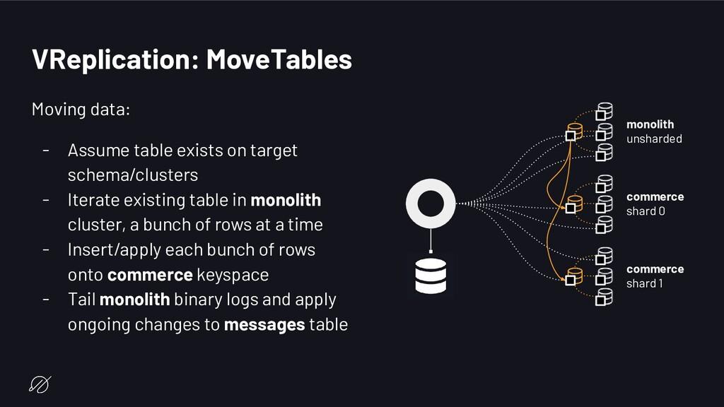 VReplication: MoveTables Moving data: - Assume ...