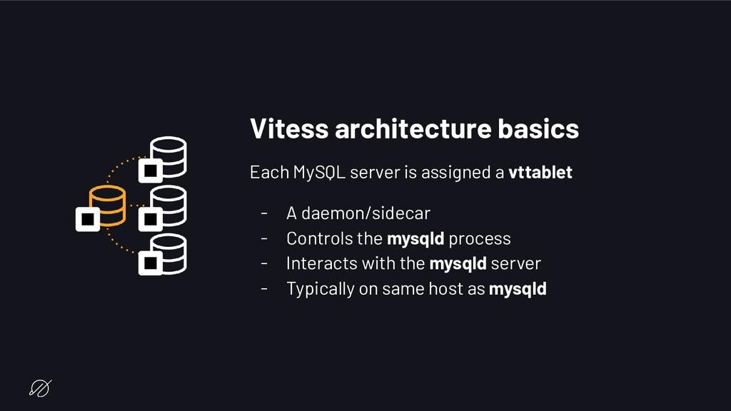Vitess architecture basics Each MySQL server is...
