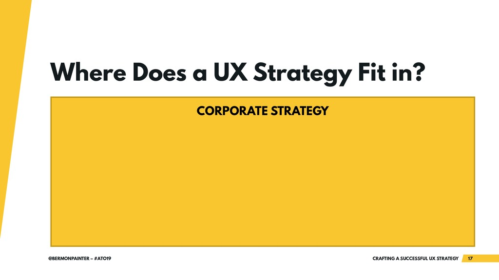 CRAFTING A SUCCESSFUL UX STRATEGY 17 @BERMONPAI...