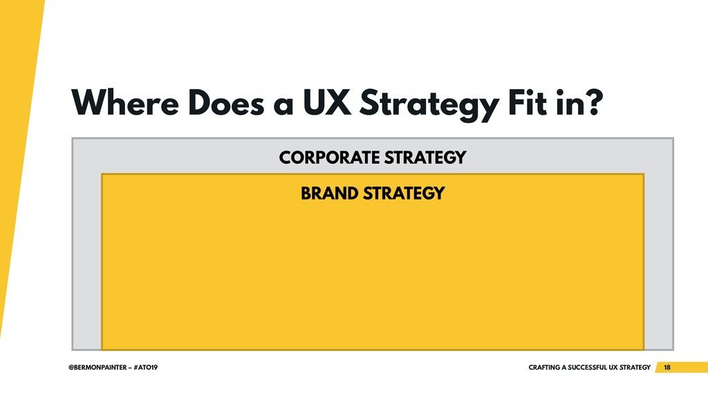 CRAFTING A SUCCESSFUL UX STRATEGY 18 @BERMONPAI...