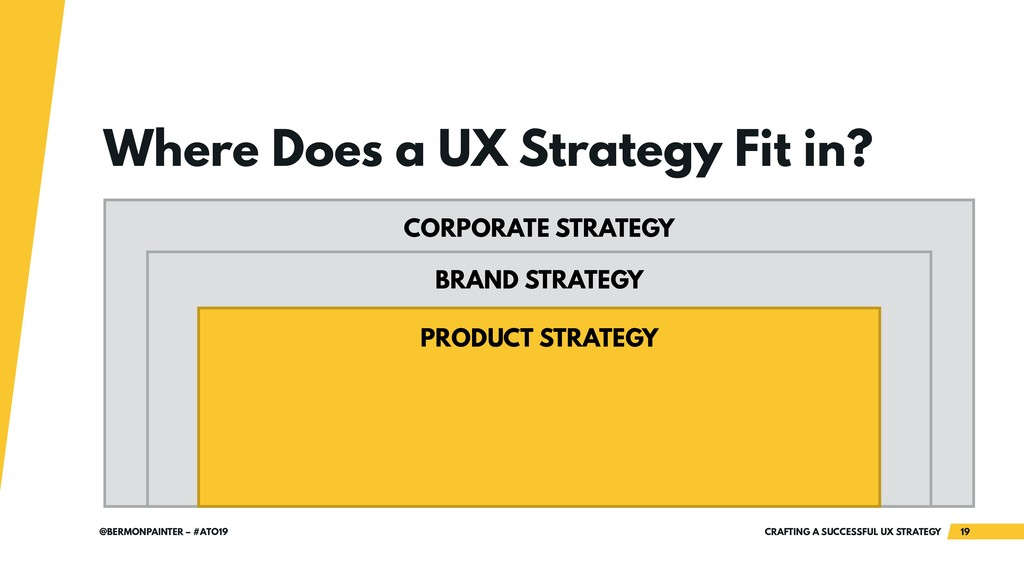 CRAFTING A SUCCESSFUL UX STRATEGY 19 @BERMONPAI...