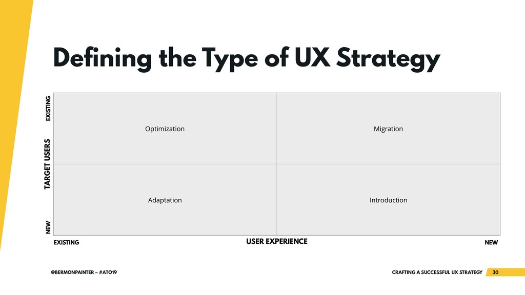 CRAFTING A SUCCESSFUL UX STRATEGY 30 @BERMONPAI...