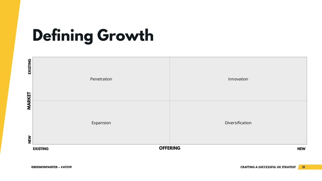 EXISTING NEW CRAFTING A SUCCESSFUL UX STRATEGY ...