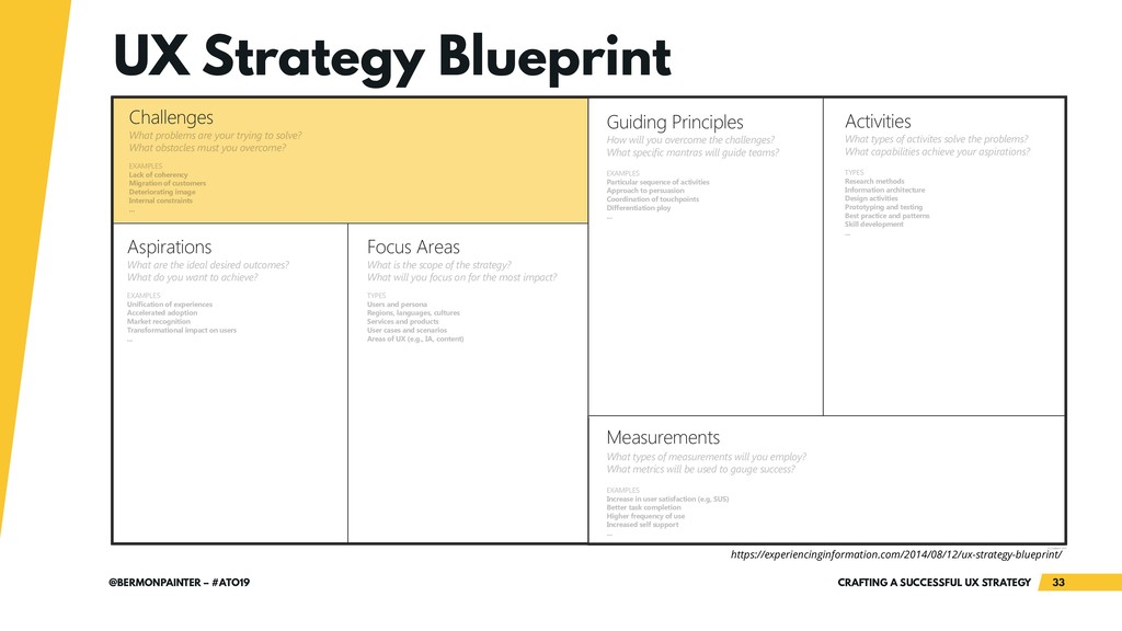 CRAFTING A SUCCESSFUL UX STRATEGY 33 @BERMONPAI...