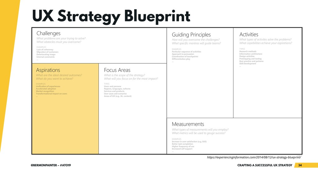 CRAFTING A SUCCESSFUL UX STRATEGY 34 @BERMONPAI...