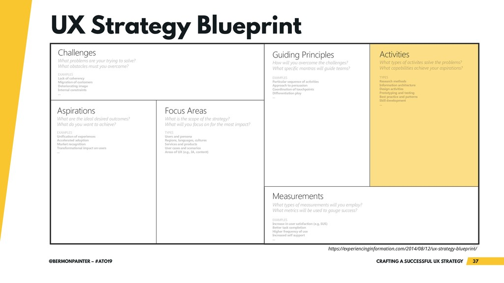 CRAFTING A SUCCESSFUL UX STRATEGY 37 @BERMONPAI...